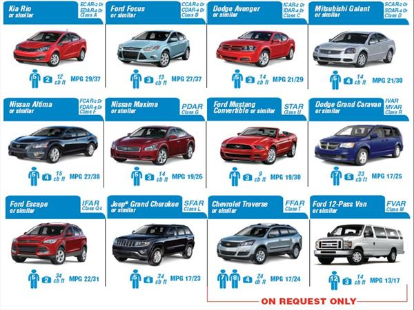 Mileage Charge For Rental Cars